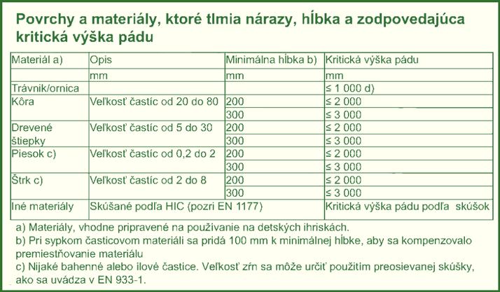 tabulka-2